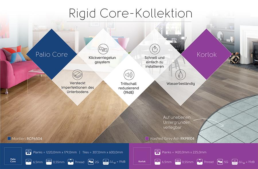 Designflooring Palio Core & Korlok